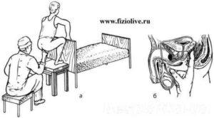 Как сделать массаж предстательной железы дома. Массаж простаты дома — за и против