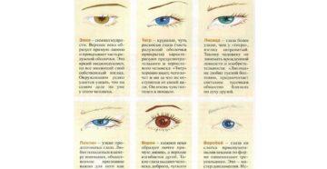 Как измерить межзрачковое (межцентровое) расстояние. Физиогномика: глаза. Характер по глазам