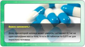 Характерные симптомы и последствия отравления при передозировке клофелина. Смертельная доза клофелина