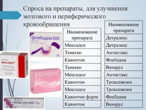Препараты, улучшающие кровообращение головного мозга – список лучших. Средства, улучшающие периферическое кровообращение. Эффективные лекарства при инсульте