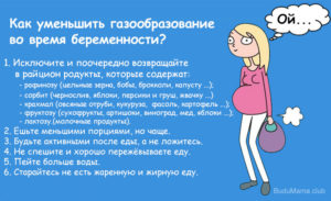 Газообразование перед родами. Газы на ранних сроках беременности: естественный симптом. Газы при беременности, что делать?