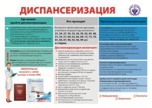 Почему население не хочет проходить диспансеризацию. Большинство россиян не верит диспансеризации в бесплатных поликлиниках. Как проходить догвн тем, кто работает