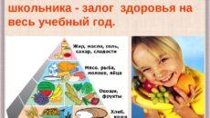 Питание младших школьников. Здоровое питание. Особенности питания младших школьников