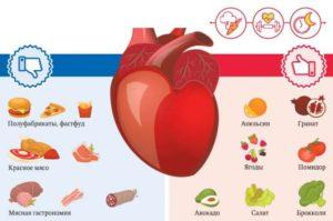 Рыба полезная для сердца и сосудов. Десять лучших друзей сердца. Какие продукты вредят здоровью сердца и сосудов